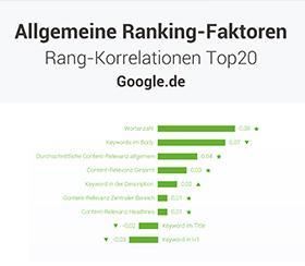 Searchmetrics Ranking-Faktoren 2016