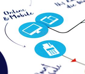 Mailing-Reihe für Ingenico Marketing Solutions