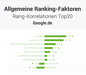 Searchmetrics reveils new Ranking factors 2016